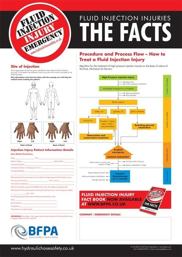 Fluid injection injury emergency –  The Facts